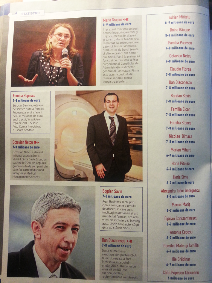 forbes 04
