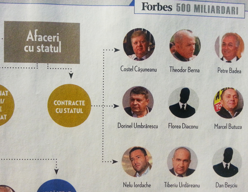 forbes 05