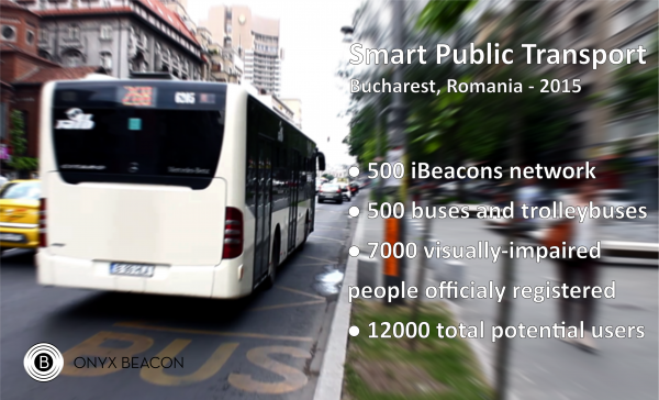 Smart Public Transport project - figures
