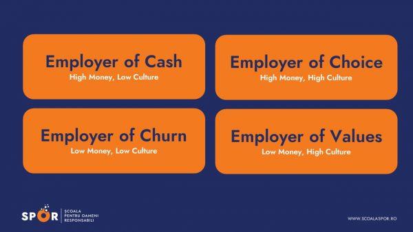 Doru %C8%98upeal%C4%83 Employer Branding Masterclass %C8%98coala SPOR Diapozitiv1